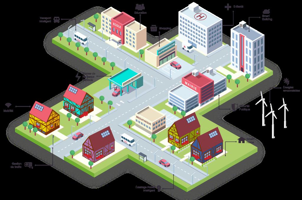 entreprise orisun jumeaux numerique smart city